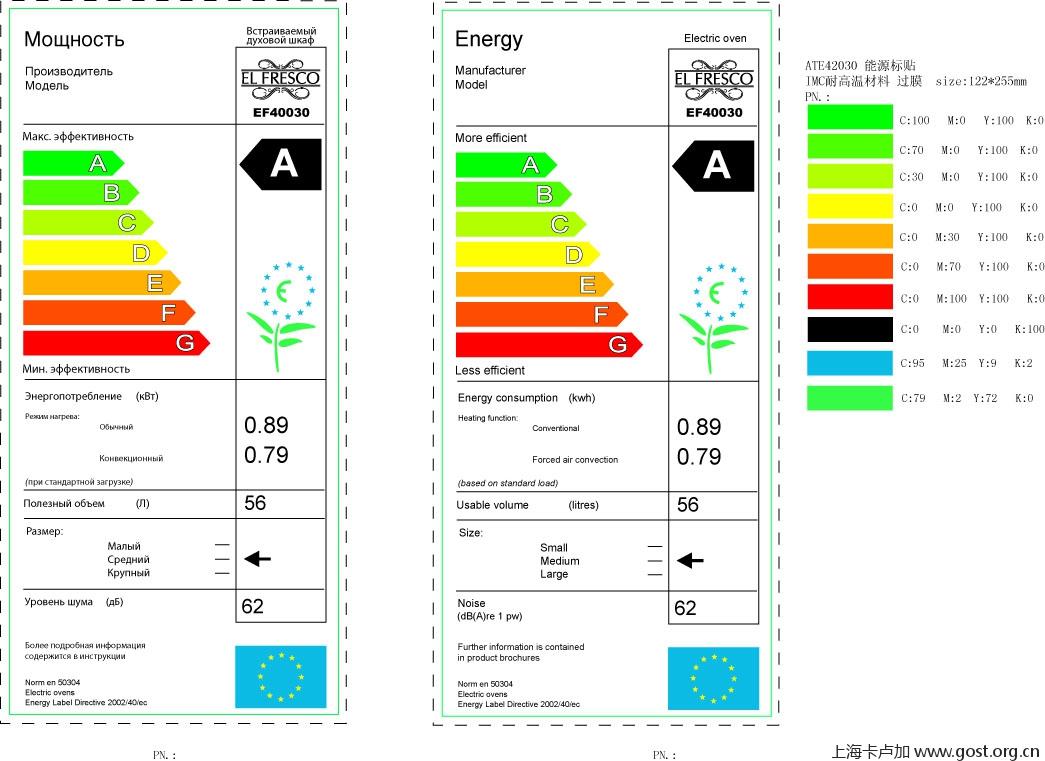 每一种家电在其技术说明书,商标,货签上都应标识能效等级的信息,自201图片